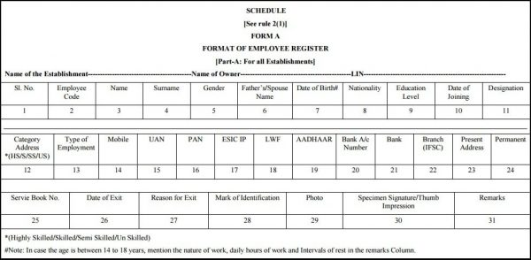 Employee Register Form A- Part A
