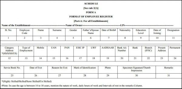 Employee Register Form A- Part A